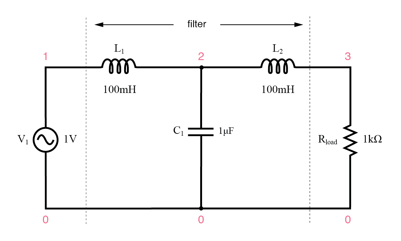 Capacitive Inductive low-pass filter.
