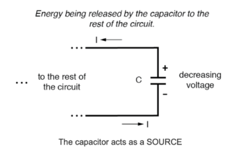 capacitor as source