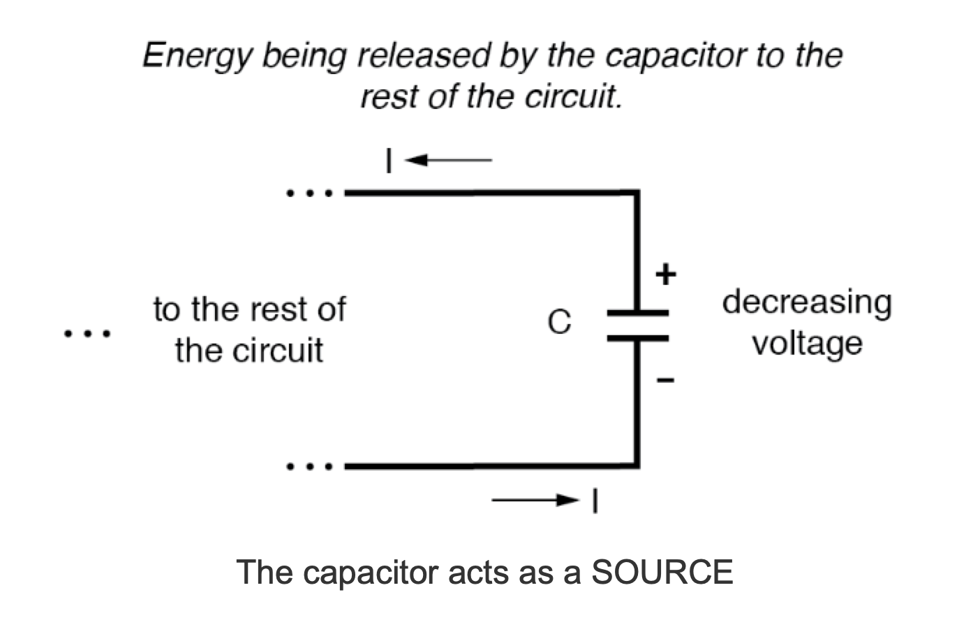 capacitor as a source