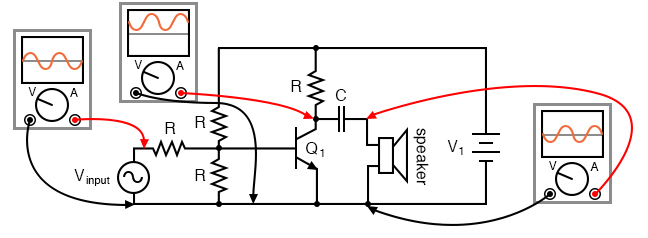 Capacitor coupling isolates DC from the load.