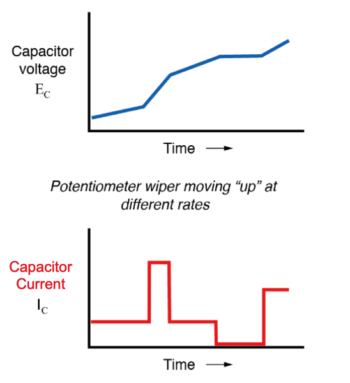 capacitor current voltage 4