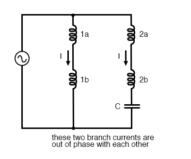 Capacitor phase shift adds second phase.
