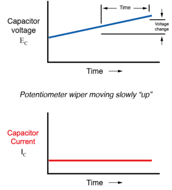 capacitor voltage current 2