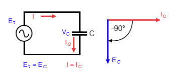 capacitor voltage lags capacitor current