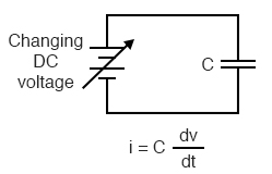 capacitors opposition to changes in voltage
