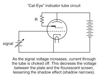 cat eye indicator tube circuit