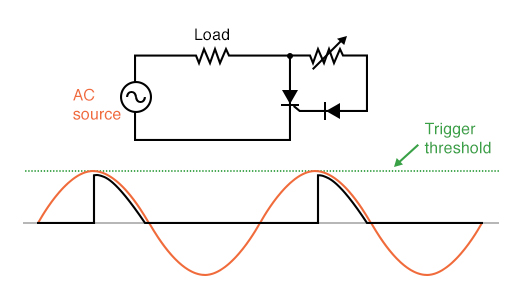 Circuit at minimum power setting