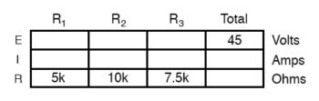 circuit resistance table 1