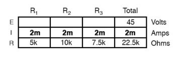 circuit resistance table 3