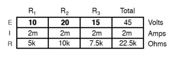 circuit resistance table 4