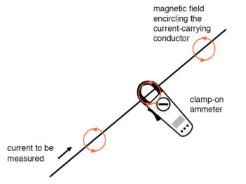 clamp on ammeters example2