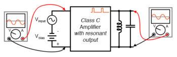 class c amplifier driving a resonant circuit