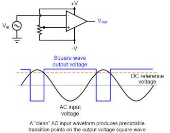 clean AC input waveform