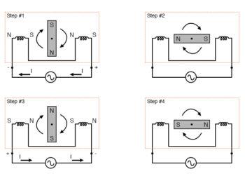 clockwise ac motor operation
