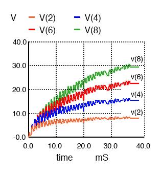 cockcroft walton multiplier circuit operation analysis