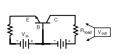 Common-base amplifier: Input between emitter and base, output between collector and base.