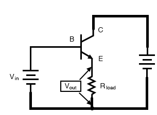 Common collector: Input is applied to base and collector. Output is from emitter-collector circuit.