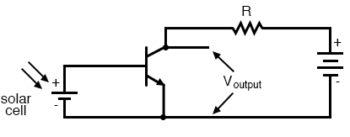 common emitter amplifier develops voltage output