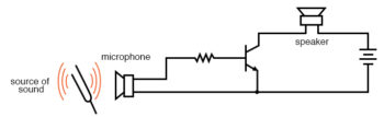 common emitter amplifier drives speaker with audio frequency signal