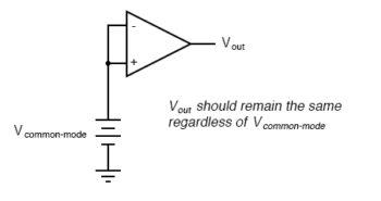 common mode gain circuit