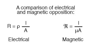 comparison of electrical and magnetic opposition