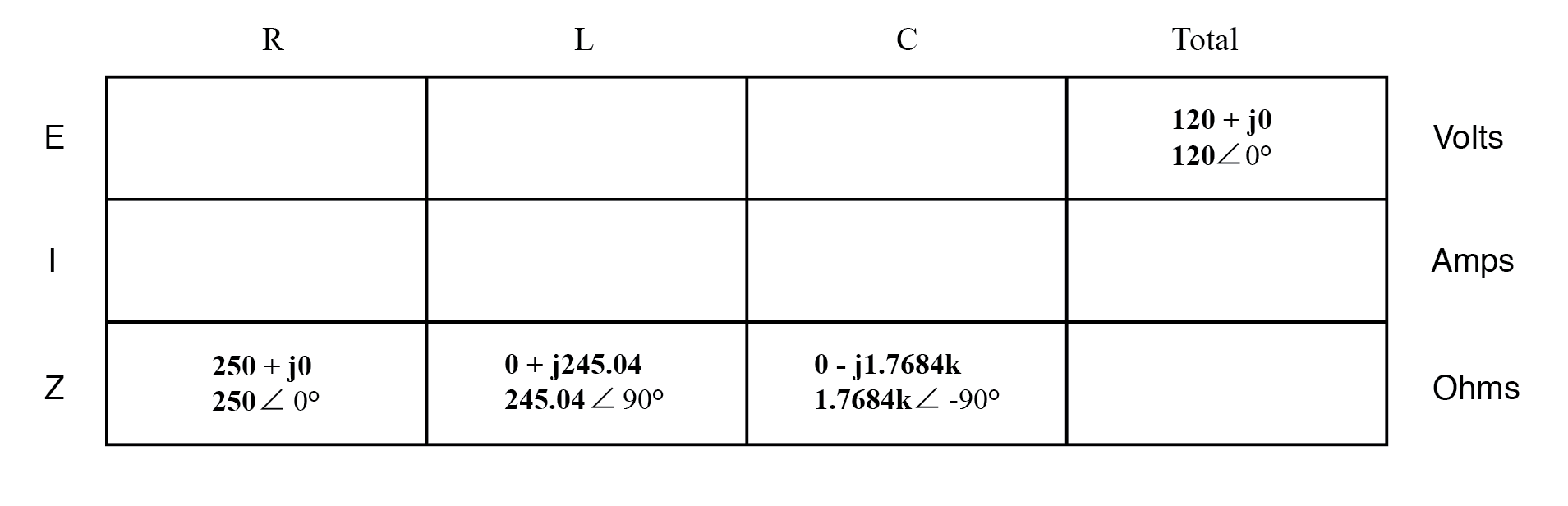 components values express as impedance image 1
