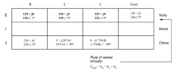 components values express as impedance image2
