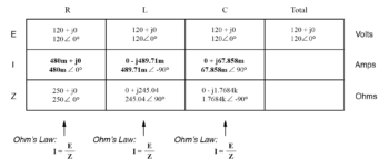 components values express as impedance image3