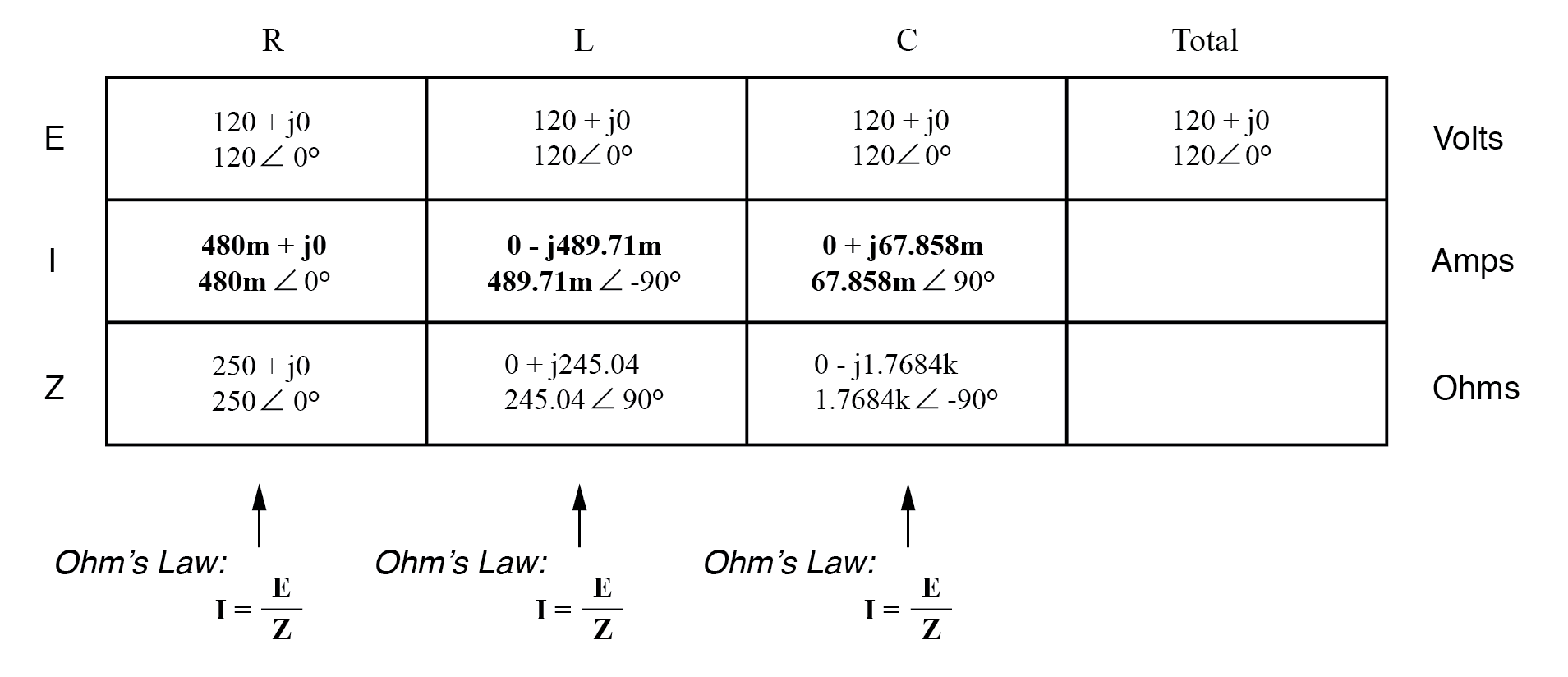 components values express as impedance image 3