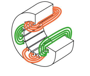 concentric belts