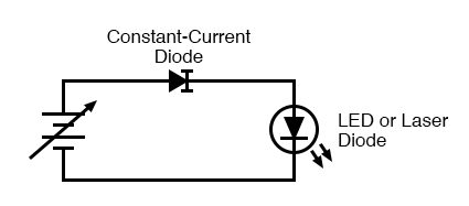 Constant current diode application: driving laser diode.