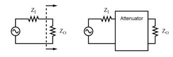 constant impedance attenuator