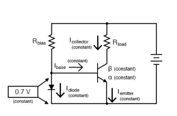 constant voltage across the transistors base emitter junction