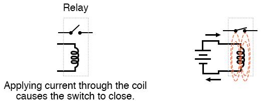 control electricity diagram