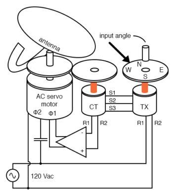 control transformer detects servo null