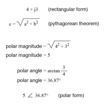 converting rectangular form to polar form