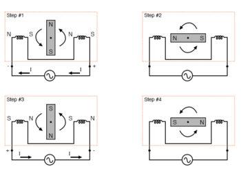 counterclockwise ac motor operation