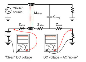 couple stray ac into desired dc signal