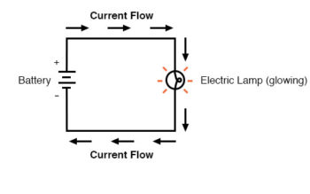 current flow ohms law