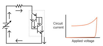 current maintained even when voltage is reduced
