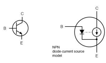 current source model of transistor