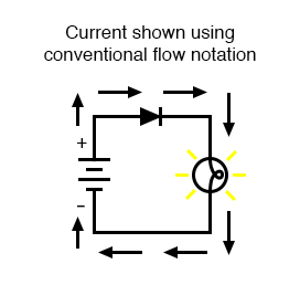 current using convetional flow notation