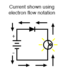 current using electron flow notation