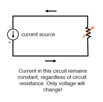 current with voltage source