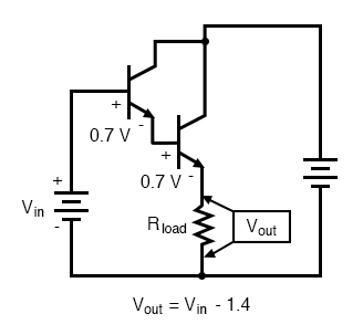 Darlington pair based common-collector amplifier loses two VBE diode drops.