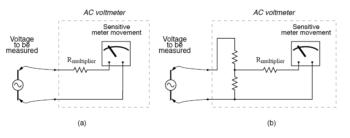 dc meter design