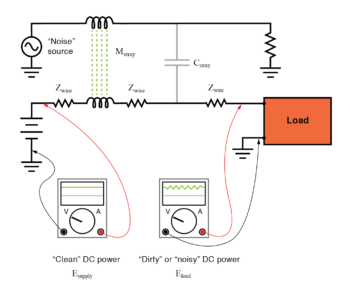 dc power lines supplying sensitive circuits