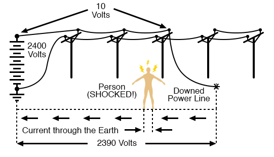 deadly voltage across the body through both legs
