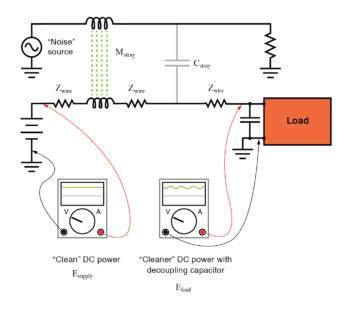 decoupling capacitor