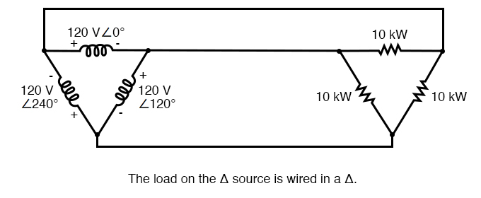 The load on the Δ source is wired in a Δ.